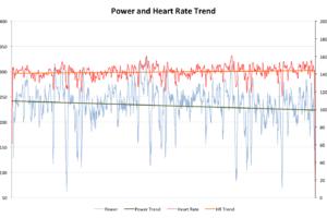 power vs. heart rate