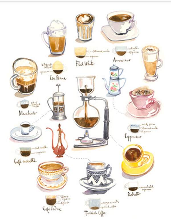 Coffee Print ($37)