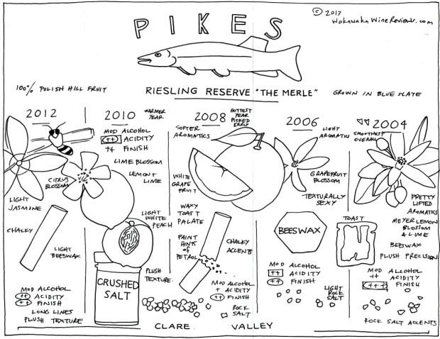 Pikes Merle Vertical