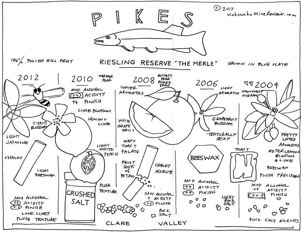 Pikes Clare Valley Riesling Traditionale And The Merle