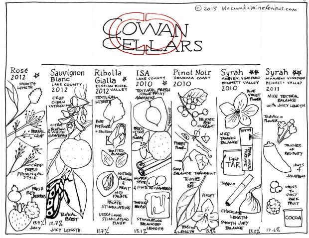 Cowan Cellars 2013 Portfolio