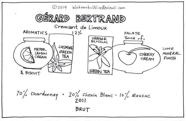 Gerard Bertrand 2011
