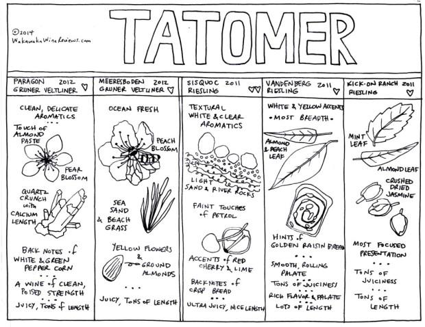 Tatomer