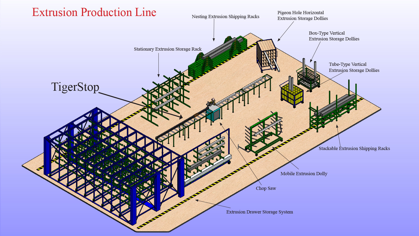 Home-AL-Extrusion-Production-Line