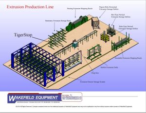 Extrusion Product Line