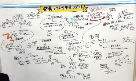 パイロットの発表と北川先生のコメント