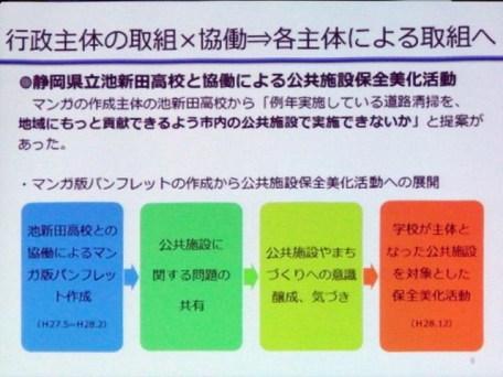 静岡県立池新田高校と協働