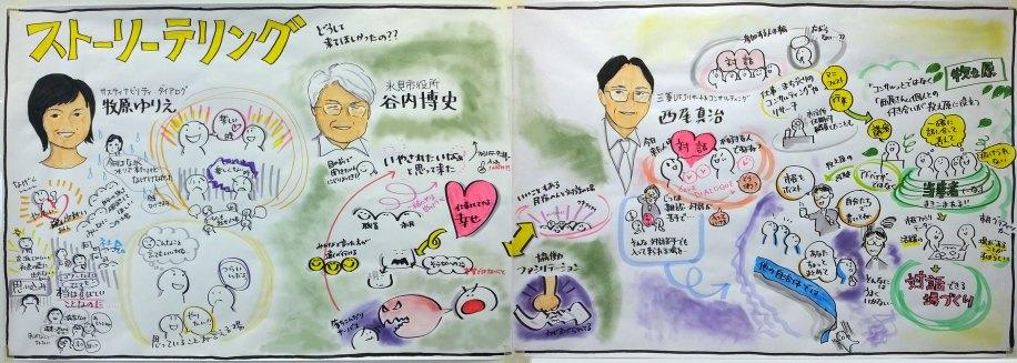 ゆりさん、谷内さん、西尾さんのストーリー・テリング
