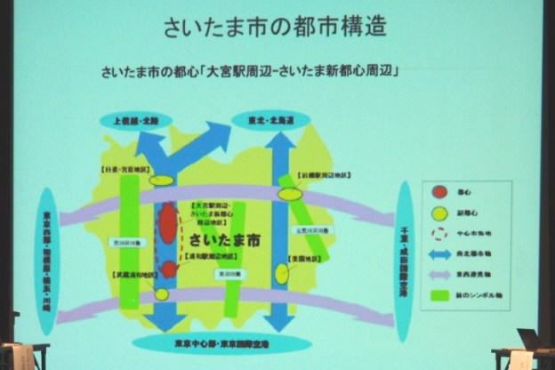 さいたま市の都市構造(さいたま市の都心「大宮駅周辺ーさいたま新都心周辺」)