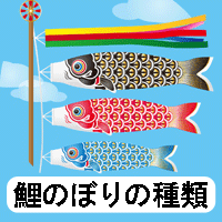 鯉のぼりの種類