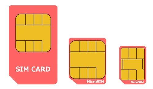 格安SIMのサイズ選び