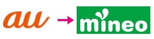 au iPhoneからmineoへ乗り換え(MNP)する手順と注意点