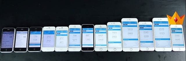 歴代iPhone性能比較ベンチマーク