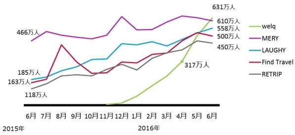 まとめサイト(キュレーションサイト)人気ランキング