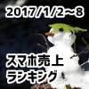 2017/1/2~1/8 スマホ売上ランキング セール効果でWindows10スマホ「geanee WPJ40-10」が急上昇!