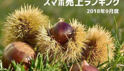 2018/9/1~30 スマホ売上ランキング iPhoneXsついに発売!