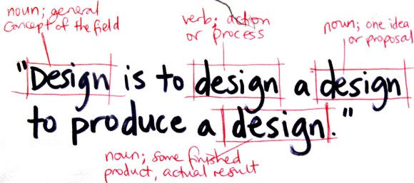 Design is to design a design to produce a design: definition via John Haskett