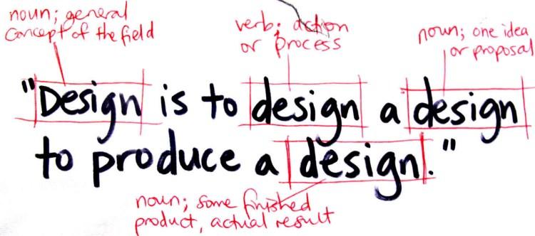 Design is to design a design to produce a design: definition via John Haskett