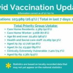 Hywel Dda vaccine bulletin – issue 6