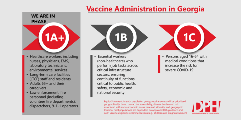 Two New Ways To Register For Covid 19 Vaccine In Northwest Georgia Now Available Walker County Ga Official Government Site