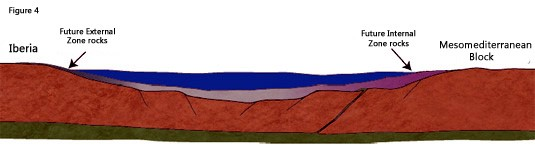 Geology of Alicante Province