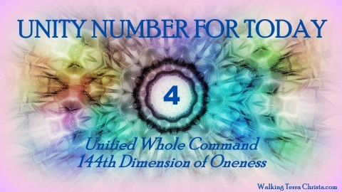 Unity Number4