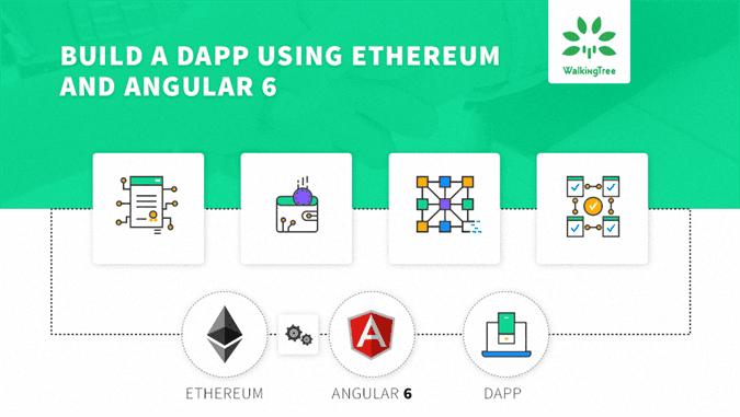 Build a DApp using Ethereum and Angular 6 | WalkingTree