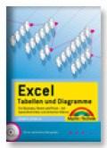 Excel Tabellen und Diagramme