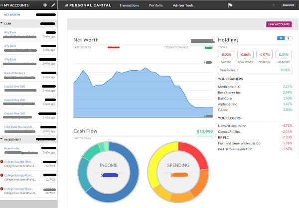 Check out this beautiful dashboard!