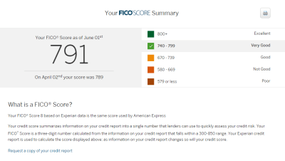 My free FICO Score via the Starwood Preferred Guest AMEX
