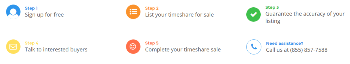 vacatia_5_steps_to_selling_your_timeshare