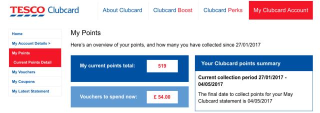 Tesco Clubcard Points