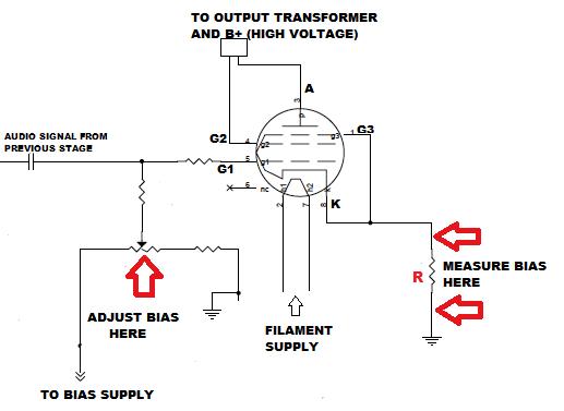 power amp circuit diagrams bias tube amp circuit diagrams output tube biasing, an introduction | wall of sound ...