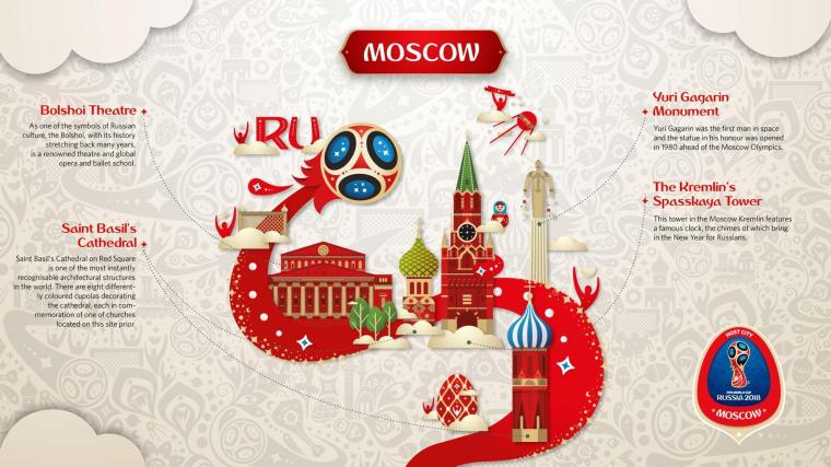 Moscow Gets Its Own Signature Look for FIFA 2018 | From the Blog ...