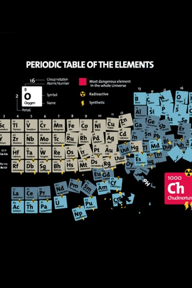 periodic table of elements iphone wallpaper brokeasshomecom
