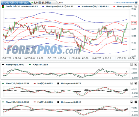 Intraday gold chart- click to enlarge