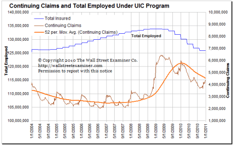 Continuing Claims - Click to enlarge