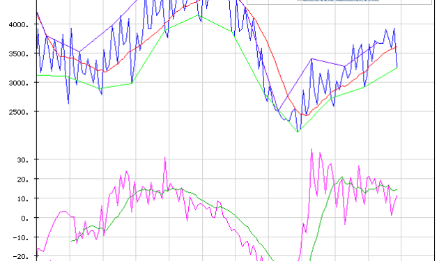 Job Openings and Labor Turnover (JOLTS) - Click to enlarge
