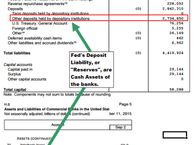 Fed's Reserve Liabilities Are Bank's Cash Assets