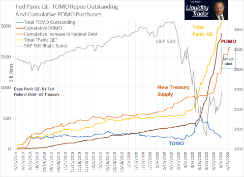 Fed QE Chart