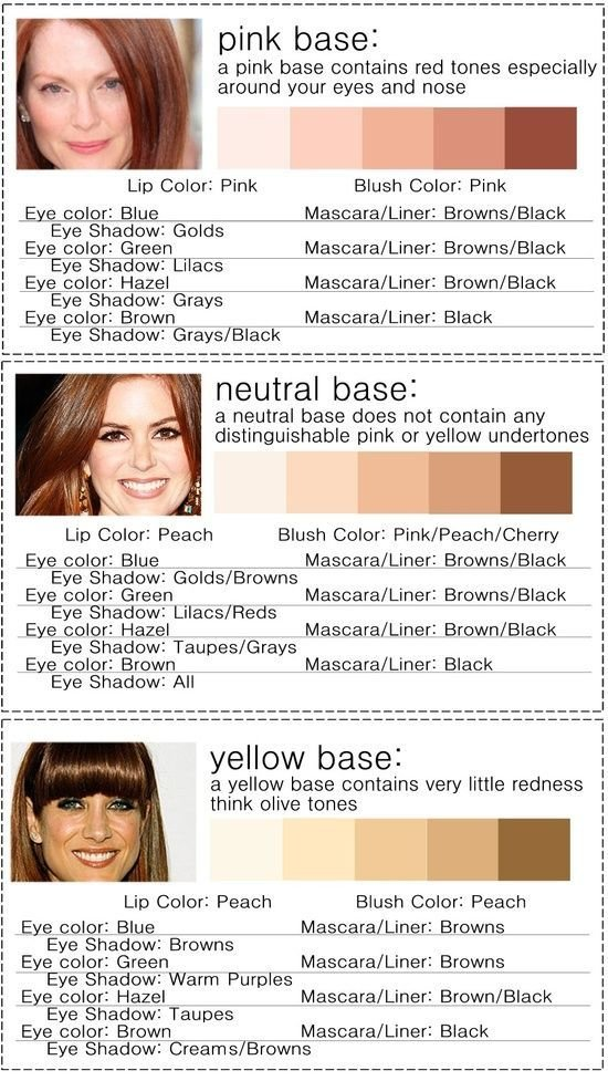 New Makeup Colors For Different Skin Tones And Hair Eye Color Ideas With Pictures