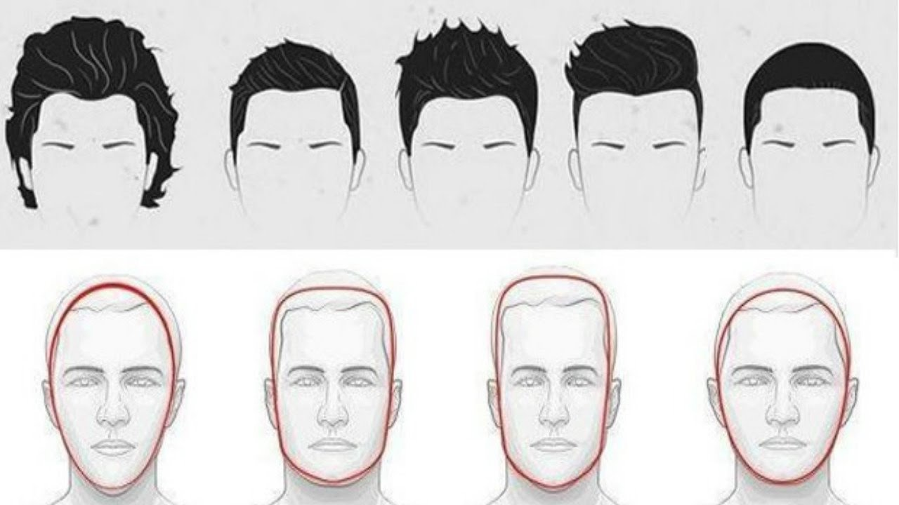 New Choose The Best Hairstyle For Your Face Shape For Men Ideas With Pictures