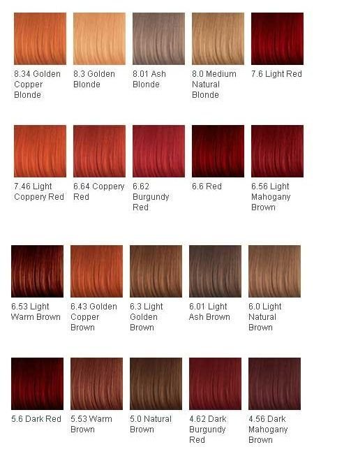 New Hair Color Chart Might Dye My Hair The Burgundy Red Ideas With Pictures