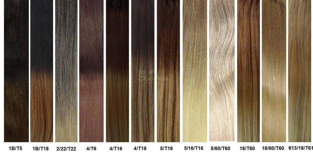 New Hair Extensions 101 Blog Ideas With Pictures