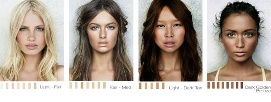 New Your Best Colors How To Determine Your Skin Tone And Ideas With Pictures