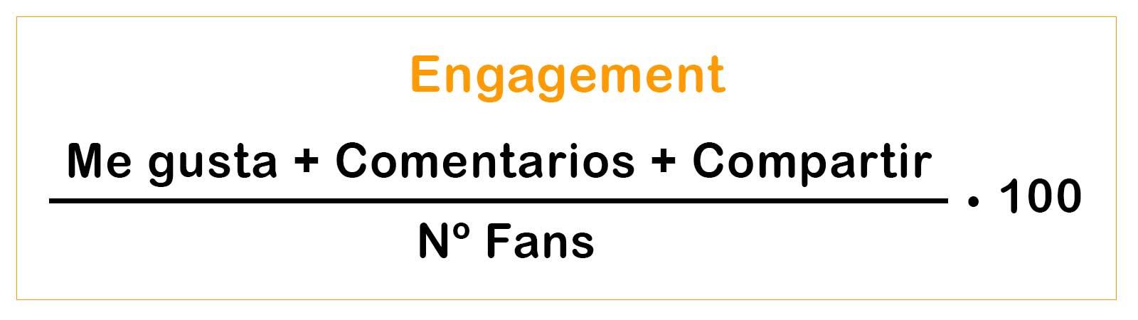 Cómo calcular engagement en RRSS
