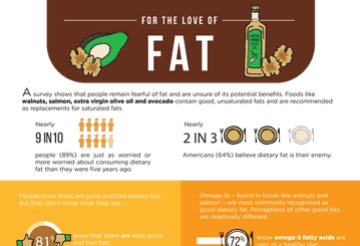 for the love of fat