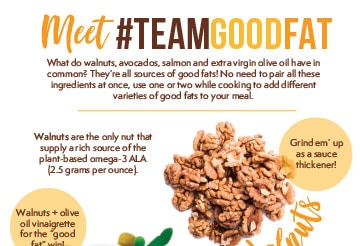 Meet #team goodfat