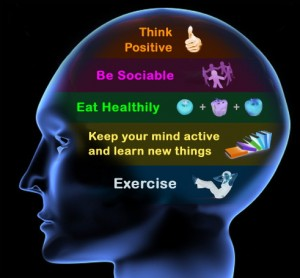 Think Positively, Eat Right, Less Sugar, Exercise, Meditate, Think