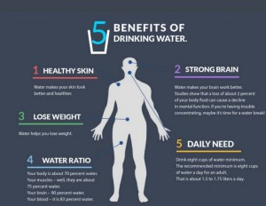 water-why-you-should-drink